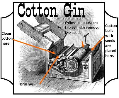 how does a cotton machine work